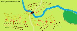 Battle of central Balbar