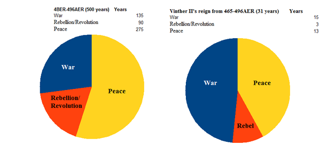 File:War, Rebel and Peace.png
