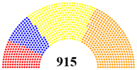 512AER - parliament