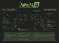 Fallout 4 VR Controls