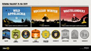 Fallout76 RoadMap FINAL RU