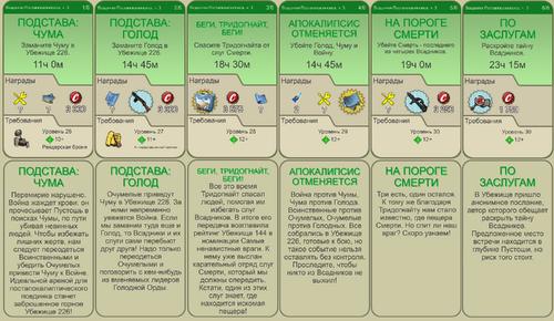 FoS Всадники Постапокалипсиса, ч. 3