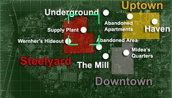 Supply Plant loc
