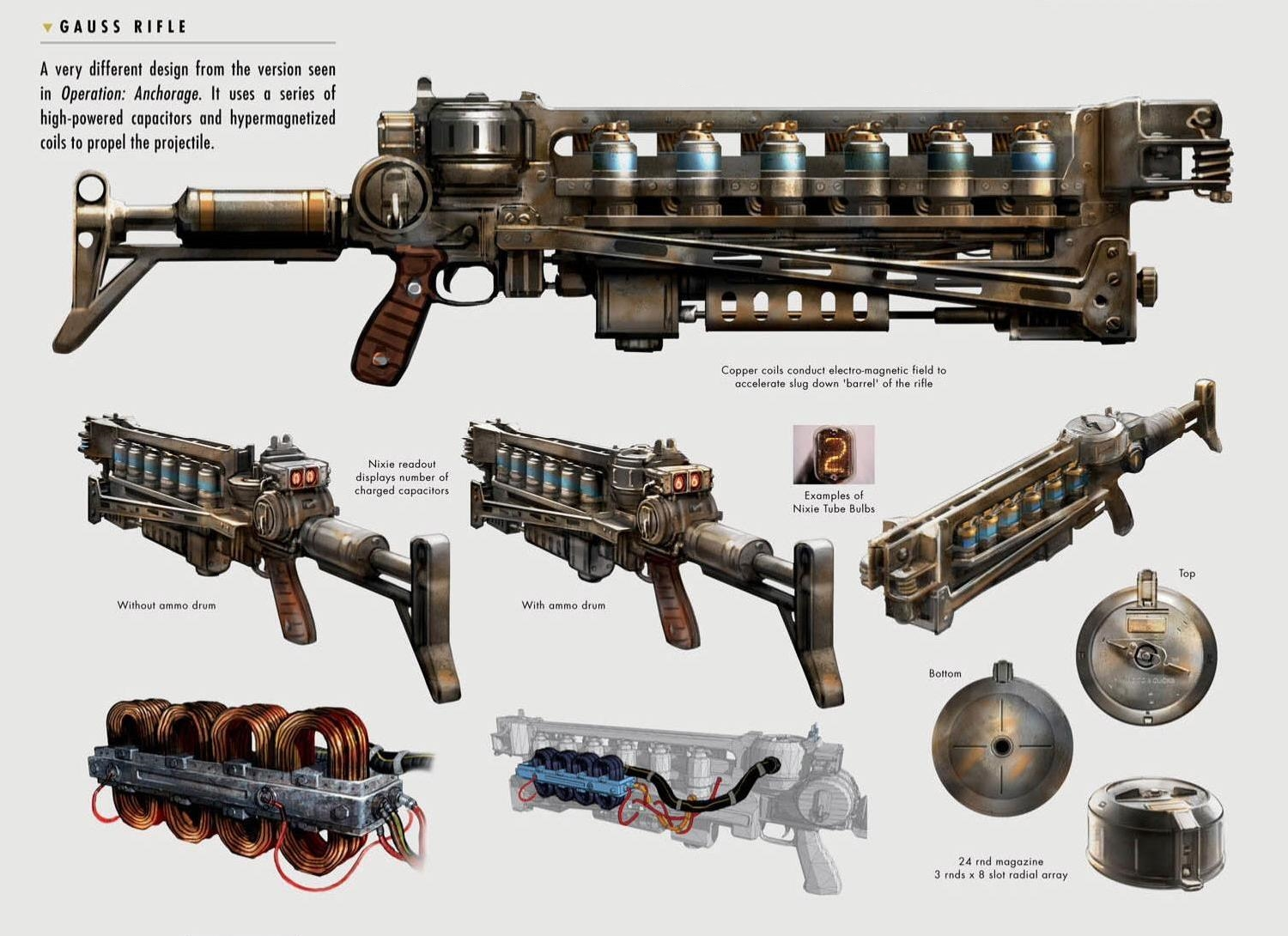 Gauss Rifle Fallout 4 Wiki Fandom Powered By Wikia How To Build Magnetic Gun Art Of