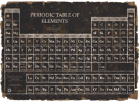 PeriodicTable-FarHarbor