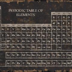 Періодична таблиця