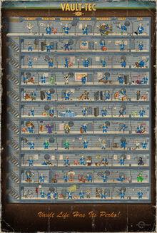 Fallout 4 perk poster