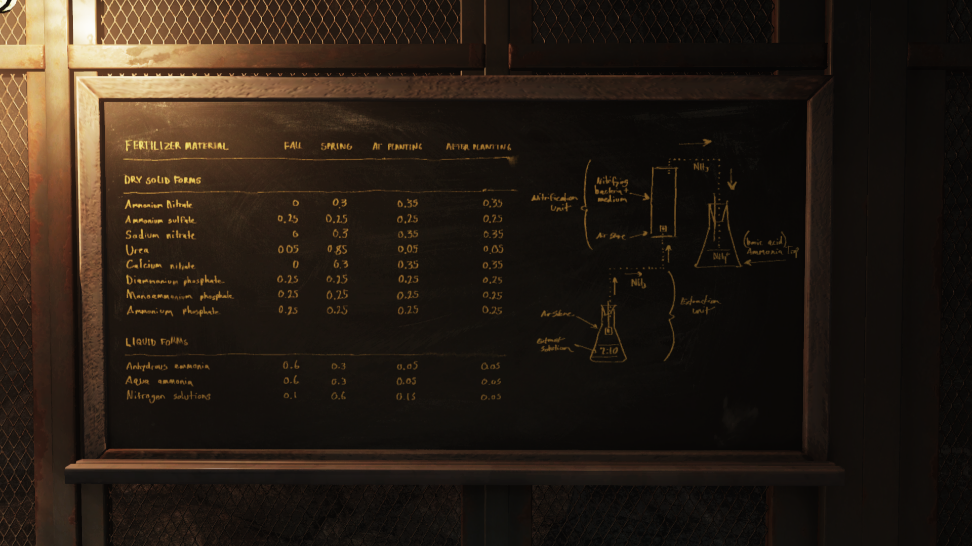 FO76WL Overseer's home board