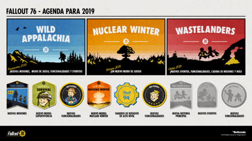 Fallout76 RoadMap 1920x1080 2018 FINAL-ES