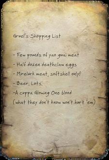 Gruel's list
