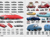 Fallout 4 vehicles