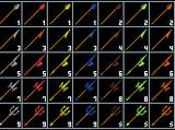 Spears (Spearman)