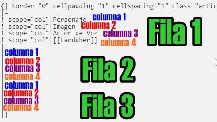 Ejemplo columnas y filas wiki