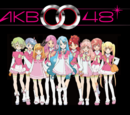 AKB0048 Overview