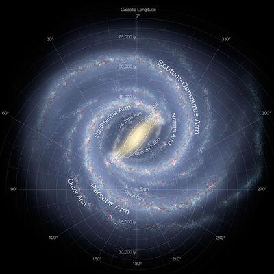 Kyklos Galaxy
