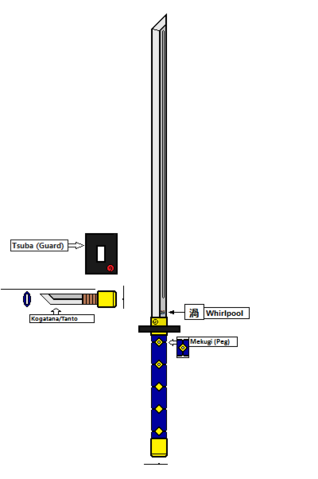 File:Shinachiku's First Katana - Full View..png