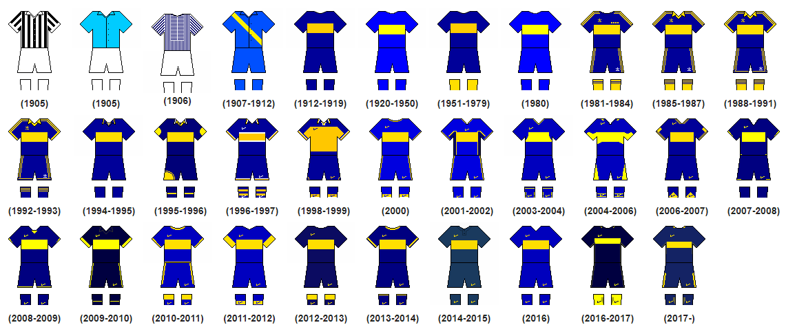 Uniforme Del Club Atlético Boca Juniors