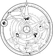 Special transmutation circle by carnaugh