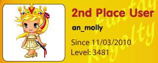 Card An molly