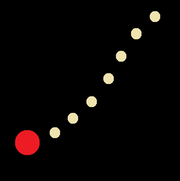 Pac-Dots