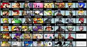 Super smash bros. channel roster