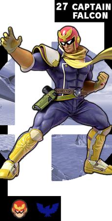 Captainfalcon profile