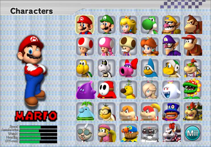 Mario Kart Xl Fantendo Nintendo Fanon Wiki Fandom