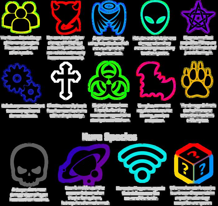 SpeciesDoomDomeBattle