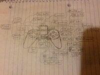 Nintendo HyperSpace Controller