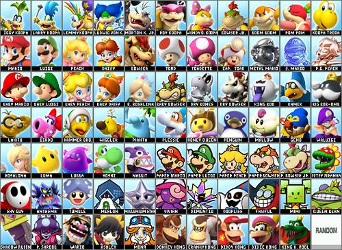 New Mario Kart Roster