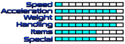 Bluetoadriptidestats