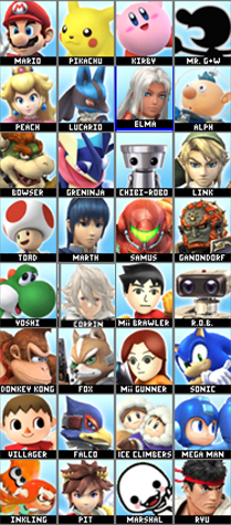 TheFoxyRiolu's All-Star Super Smash Bros  Roster Evolution