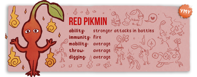 Pikmin 4 (YeeMeYee) - Infobox Red Pikmin