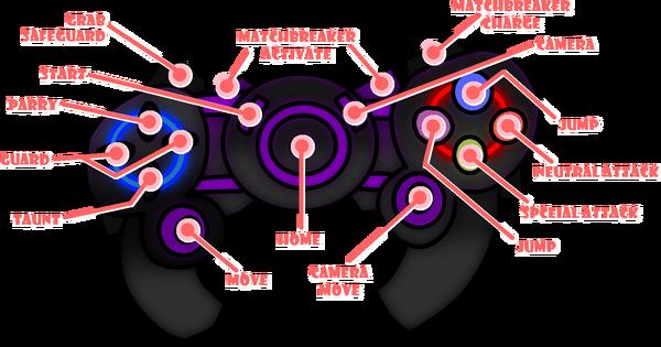 KINGMAKER Controls