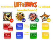 Laff-a-Lympics Leaderboard screenshot