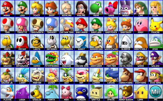 User Blog Thefoxyriolu Vote Mk Roster Evolution Winner Fantendo Nintendo Fanon Wiki