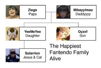 Happiest Family Alive