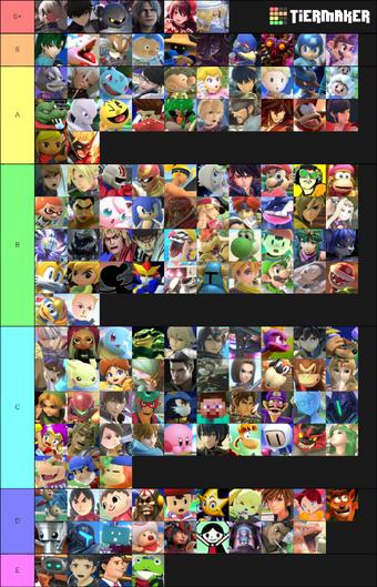 Super Smash Bros Reset Tier List Fantendo Nintendo Fanon Wiki