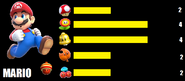 Mario Super Brawlers-Mario