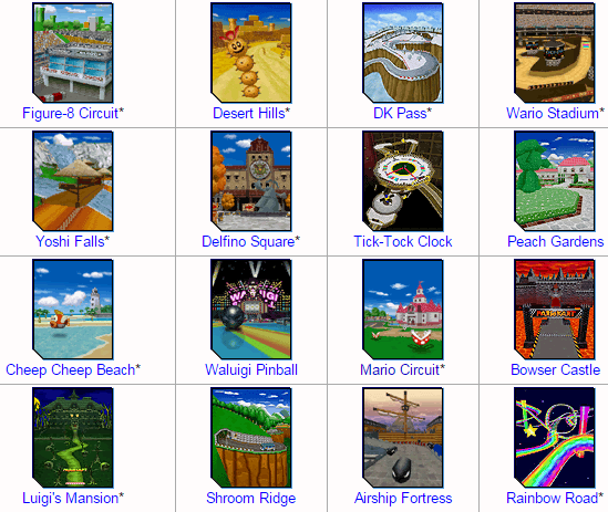 User Blog Crispycol The Best Mario Kart Track Round 1