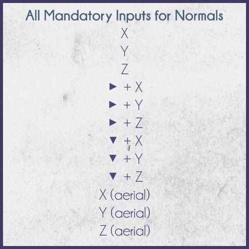 UD - Mandatory Normals Inputs
