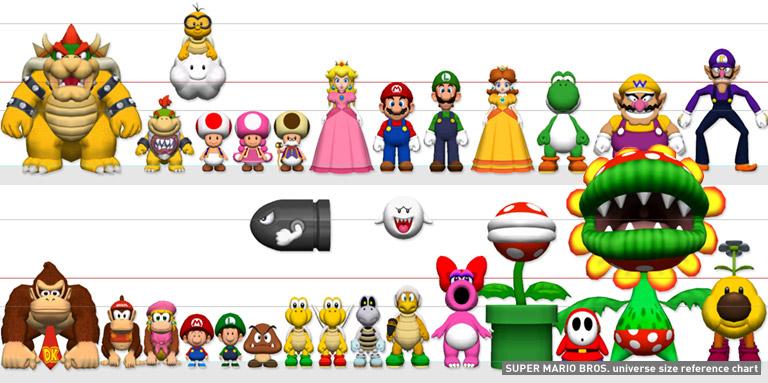 Image Mario Sizes Jpg Fantendo Nintendo Fanon Wiki