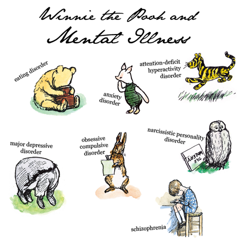 winnie the pooh characters personalities