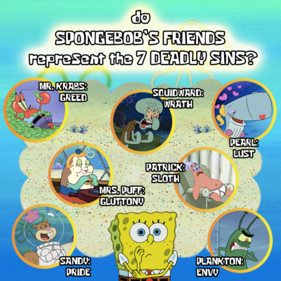 Do SpongeBob SquarePants' Friends Represent The 7 Deadly Sins Fan Theory Seven Sins Full