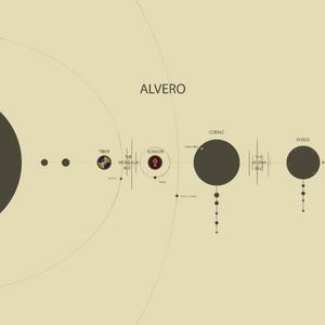The Alvero System