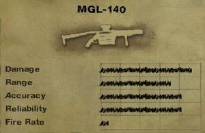 MGL-140