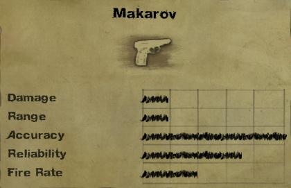 Plik:Makarov.jpg