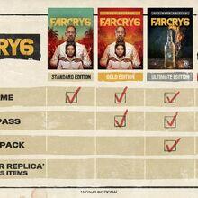 Far Cry 6 Far Cry Wiki Fandom