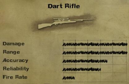 Plik:Dart Rifle.jpg