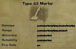 Type 63 Mortar